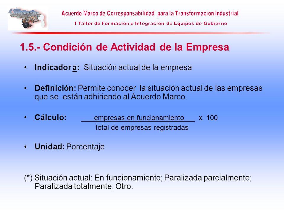 1.5.- Condición de Actividad de la Empresa