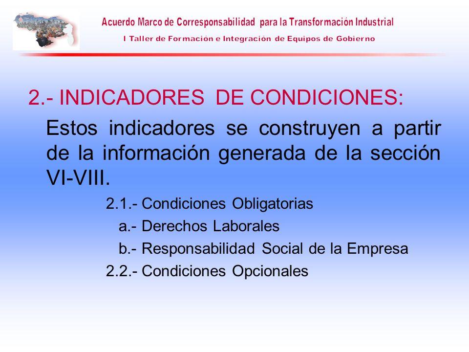 - INDICADORES DE CONDICIONES: