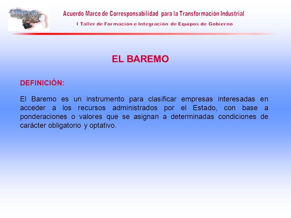 EL BAREMO