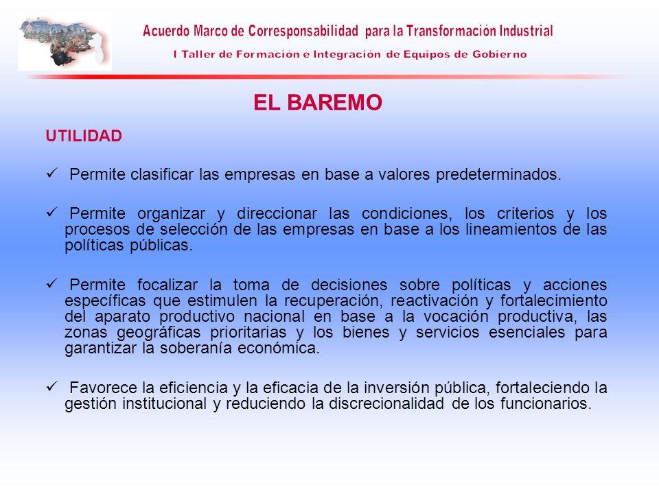 EL BAREMO Permite clasificar las empresas en base a valores predeterminados.