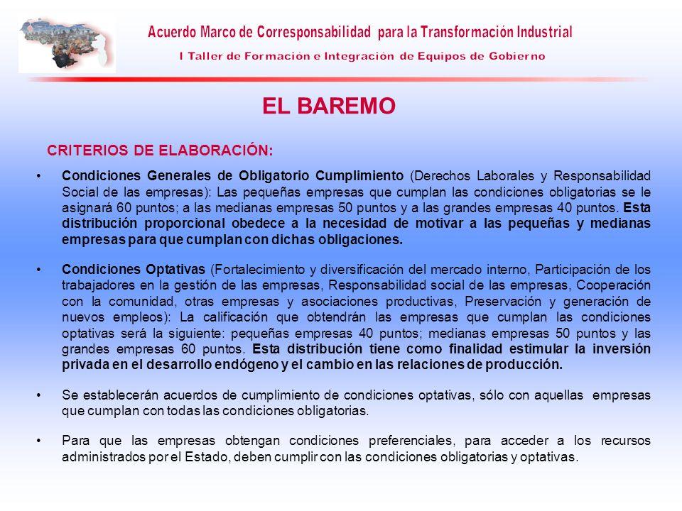 EL BAREMO CRITERIOS DE ELABORACIÓN: