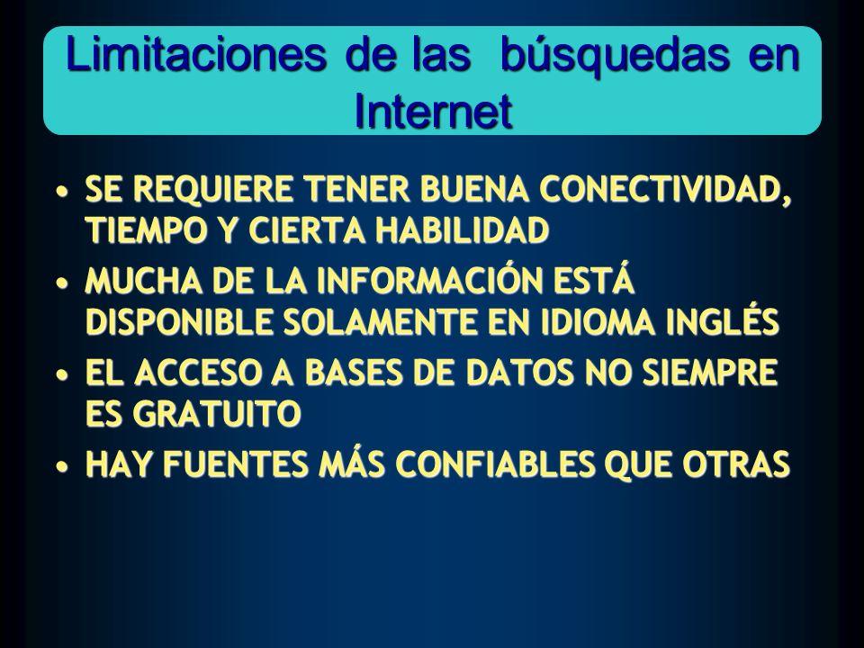 Limitaciones de las búsquedas en Internet