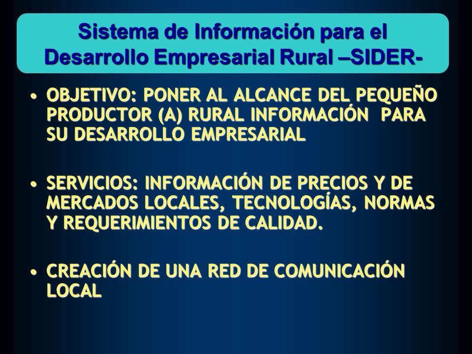 Sistema de Información para el Desarrollo Empresarial Rural –SIDER-