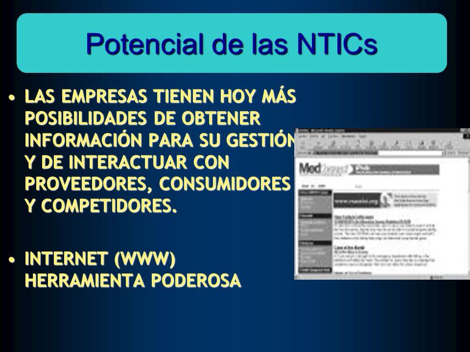 Potencial de las NTICs