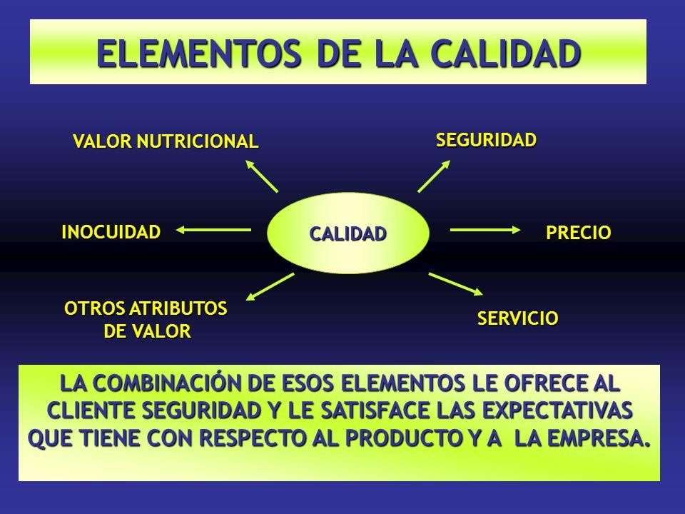 ELEMENTOS DE LA CALIDAD