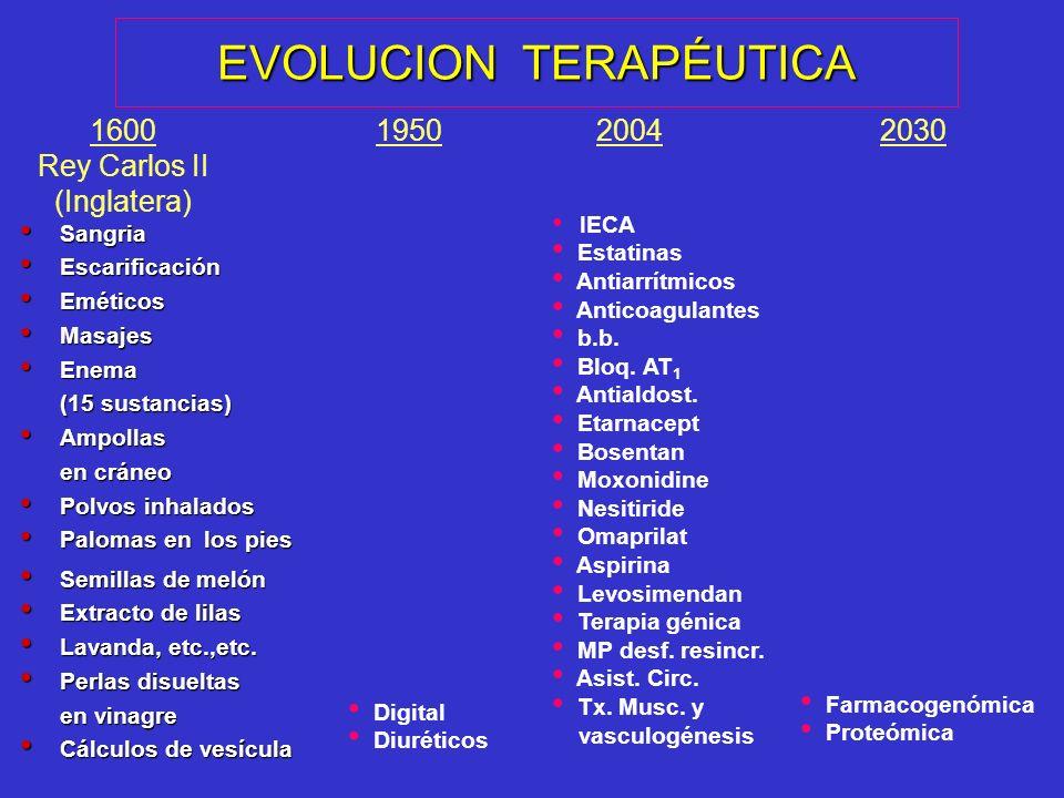 EVOLUCION TERAPÉUTICA