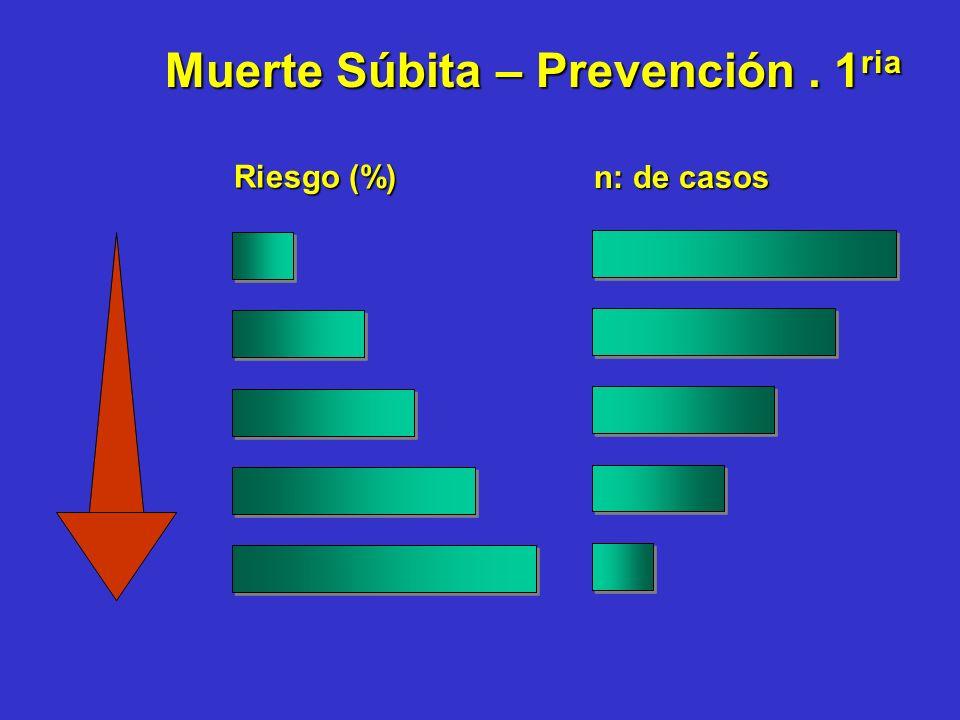 Muerte Súbita – Prevención . 1ria