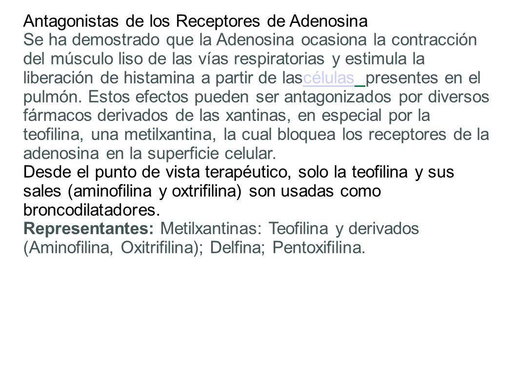 Antagonistas de los Receptores de Adenosina