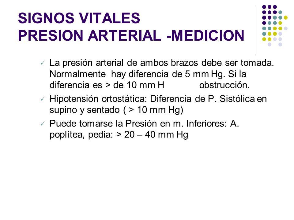 SIGNOS VITALES PRESION ARTERIAL -MEDICION