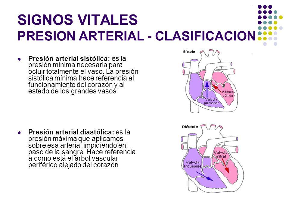 SIGNOS VITALES PRESION ARTERIAL - CLASIFICACION