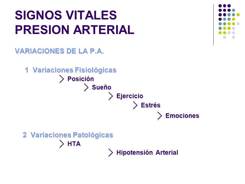 SIGNOS VITALES PRESION ARTERIAL