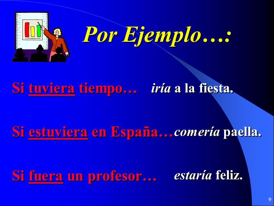 Por Ejemplo…: Si tuviera tiempo… Si estuviera en España…