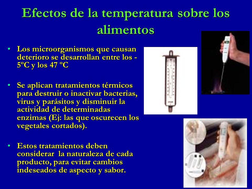Efectos de la temperatura sobre los alimentos