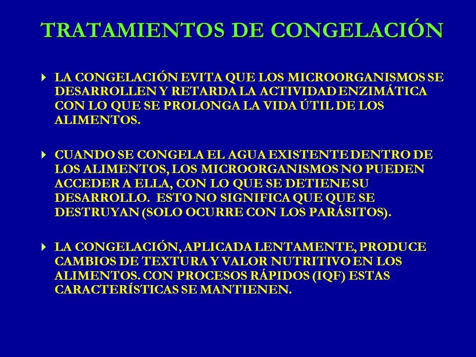 TRATAMIENTOS DE CONGELACIÓN