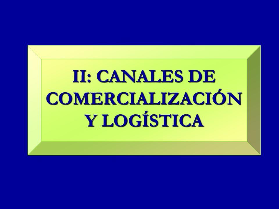II: CANALES DE COMERCIALIZACIÓN Y LOGÍSTICA