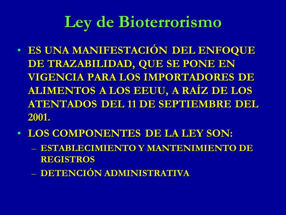 Ley de Bioterrorismo
