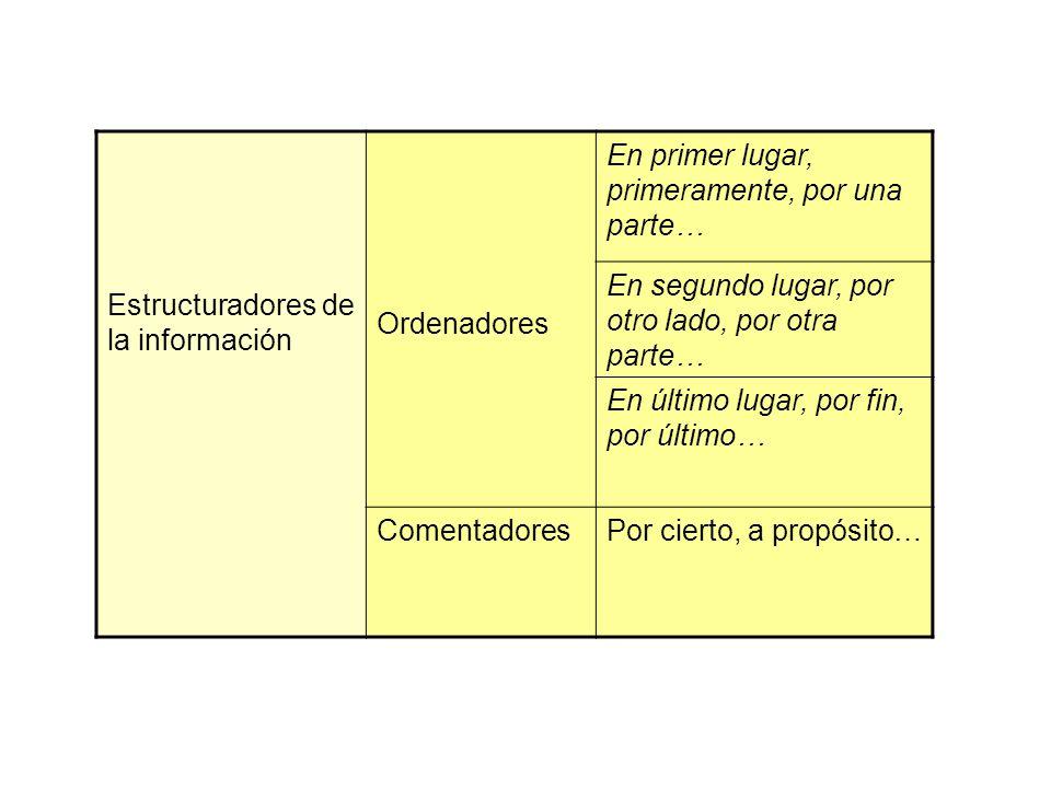 Estructuradores de la información