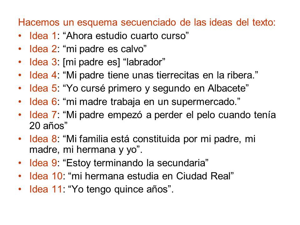 Hacemos un esquema secuenciado de las ideas del texto: