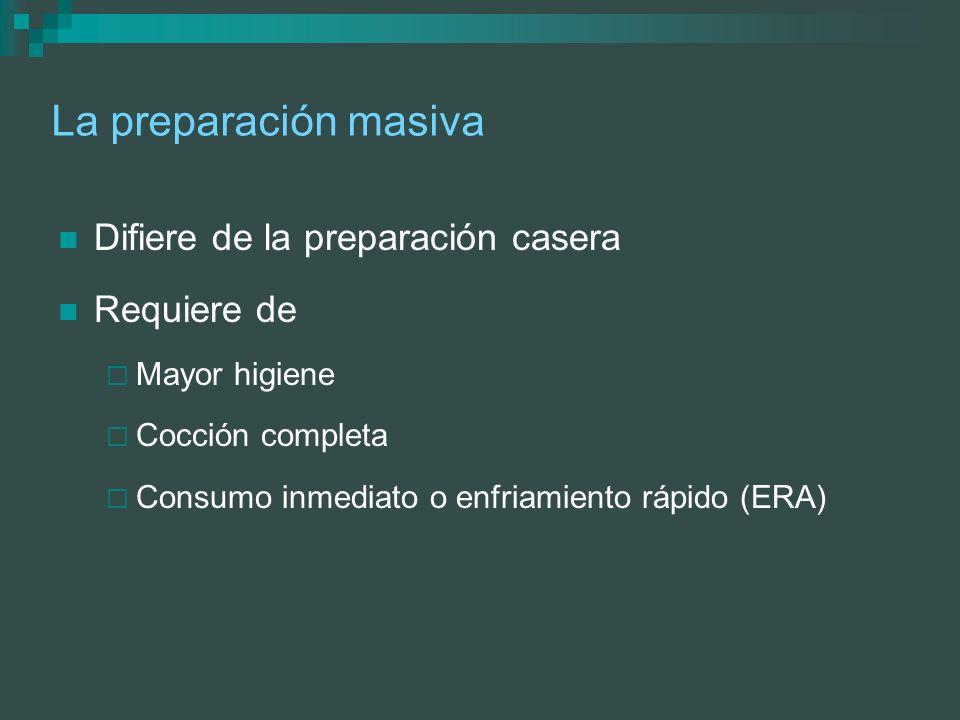 La preparación masiva Difiere de la preparación casera Requiere de