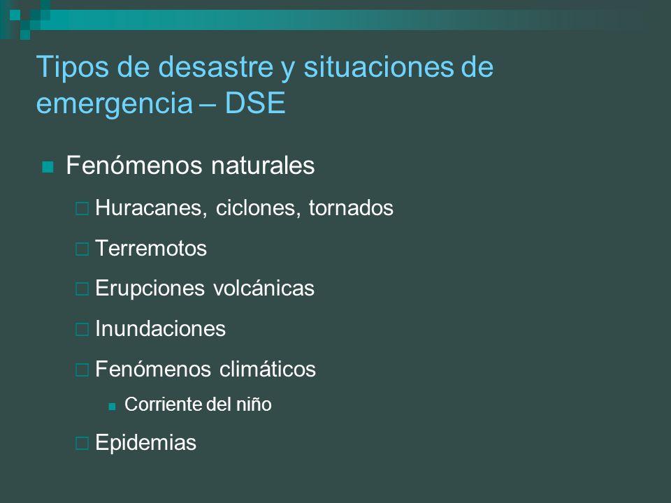 Tipos de desastre y situaciones de emergencia – DSE
