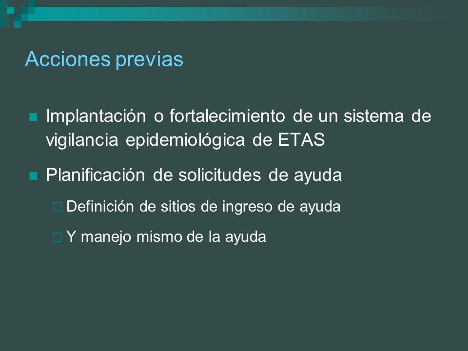 Acciones previas Implantación o fortalecimiento de un sistema de vigilancia epidemiológica de ETAS.