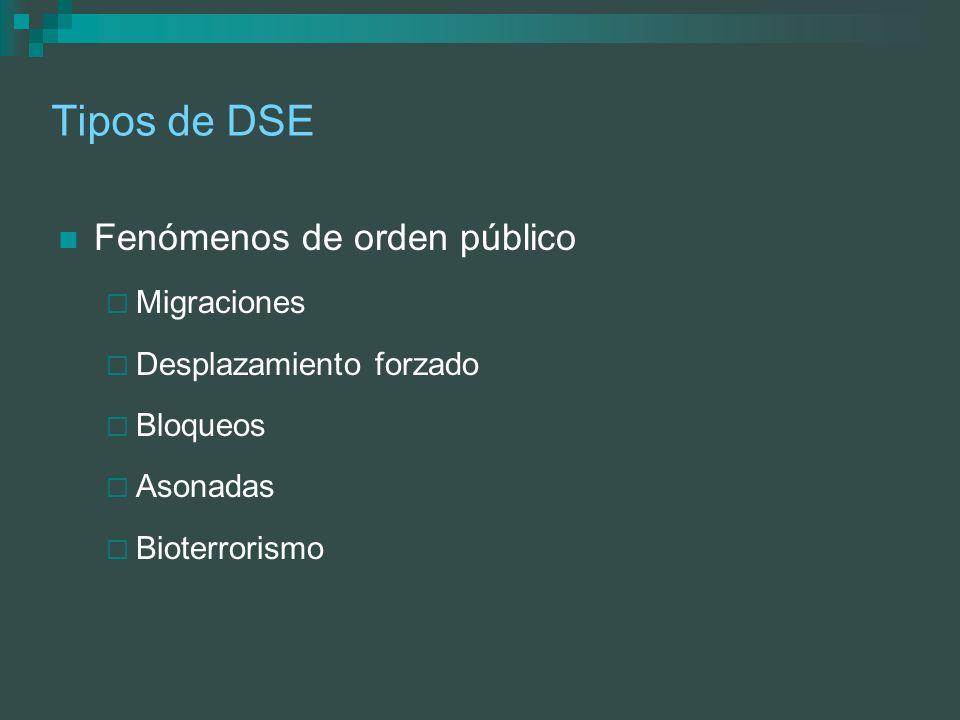 Tipos de DSE Fenómenos de orden público Migraciones