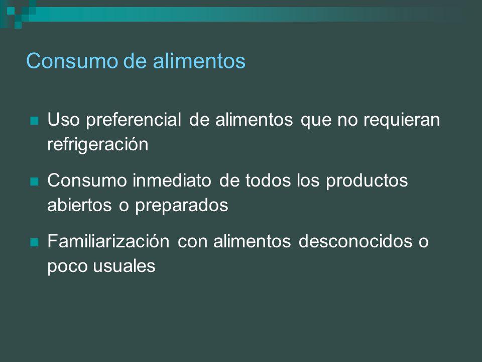 Consumo de alimentos Uso preferencial de alimentos que no requieran refrigeración. Consumo inmediato de todos los productos abiertos o preparados.
