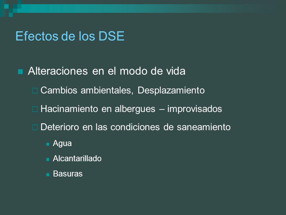 Efectos de los DSE Alteraciones en el modo de vida