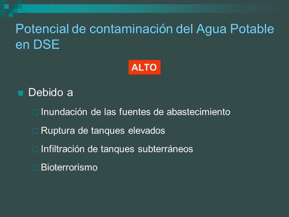 Potencial de contaminación del Agua Potable en DSE