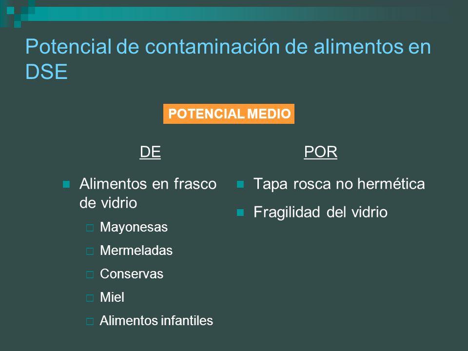 Potencial de contaminación de alimentos en DSE