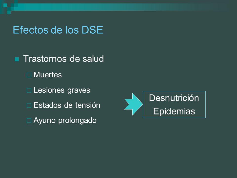 Efectos de los DSE Trastornos de salud Desnutrición Epidemias Muertes