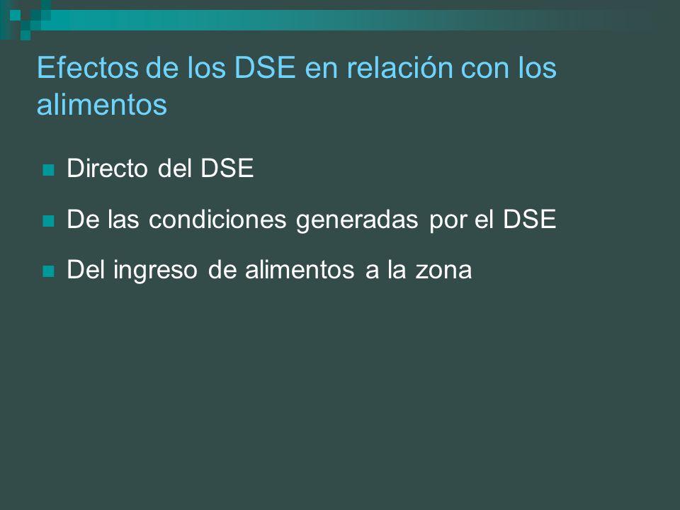 Efectos de los DSE en relación con los alimentos