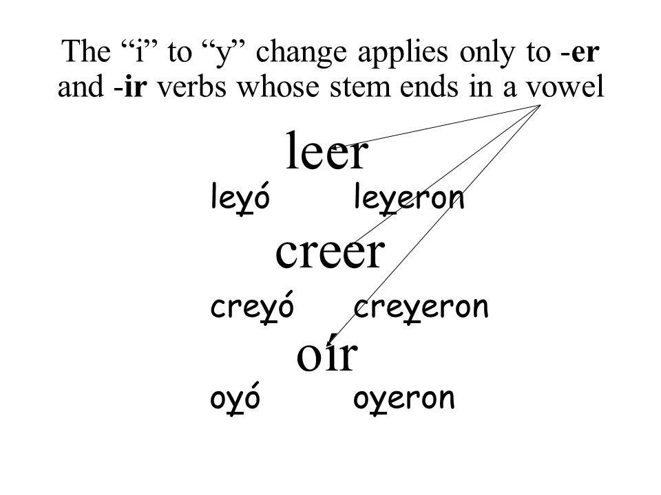 The i to y change applies only to -er and -ir verbs whose stem ends in a vowel