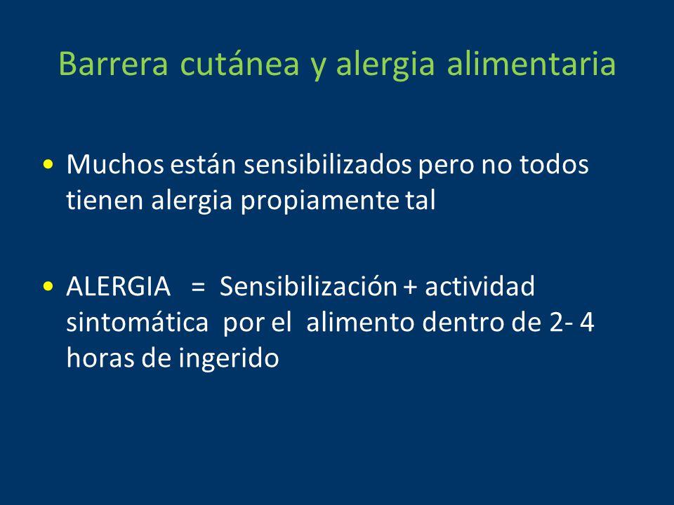 Barrera cutánea y alergia alimentaria