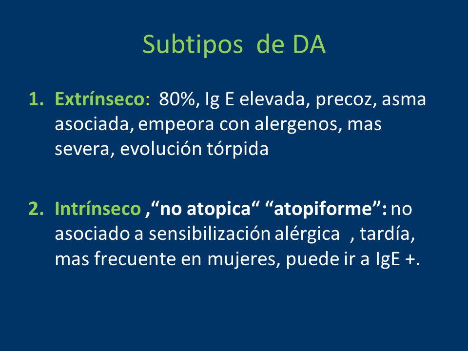 Subtipos de DA Extrínseco: 80%, Ig E elevada, precoz, asma asociada, empeora con alergenos, mas severa, evolución tórpida.