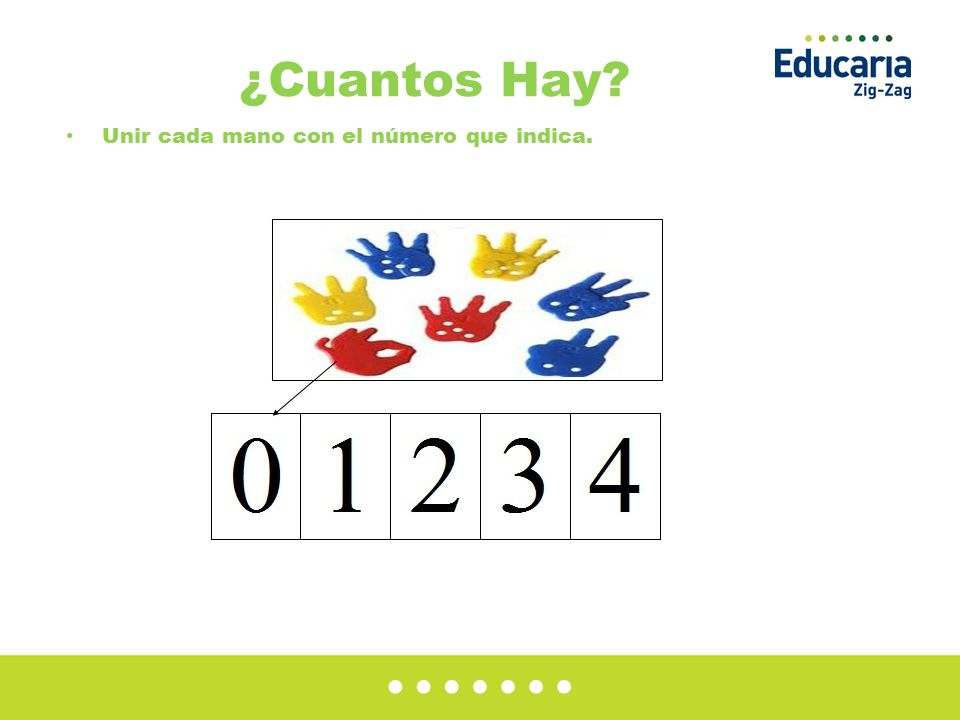 ¿Cuantos Hay Unir cada mano con el número que indica.