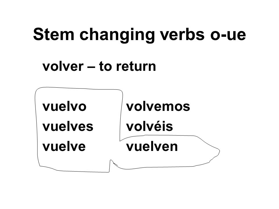 Stem changing verbs o-ue