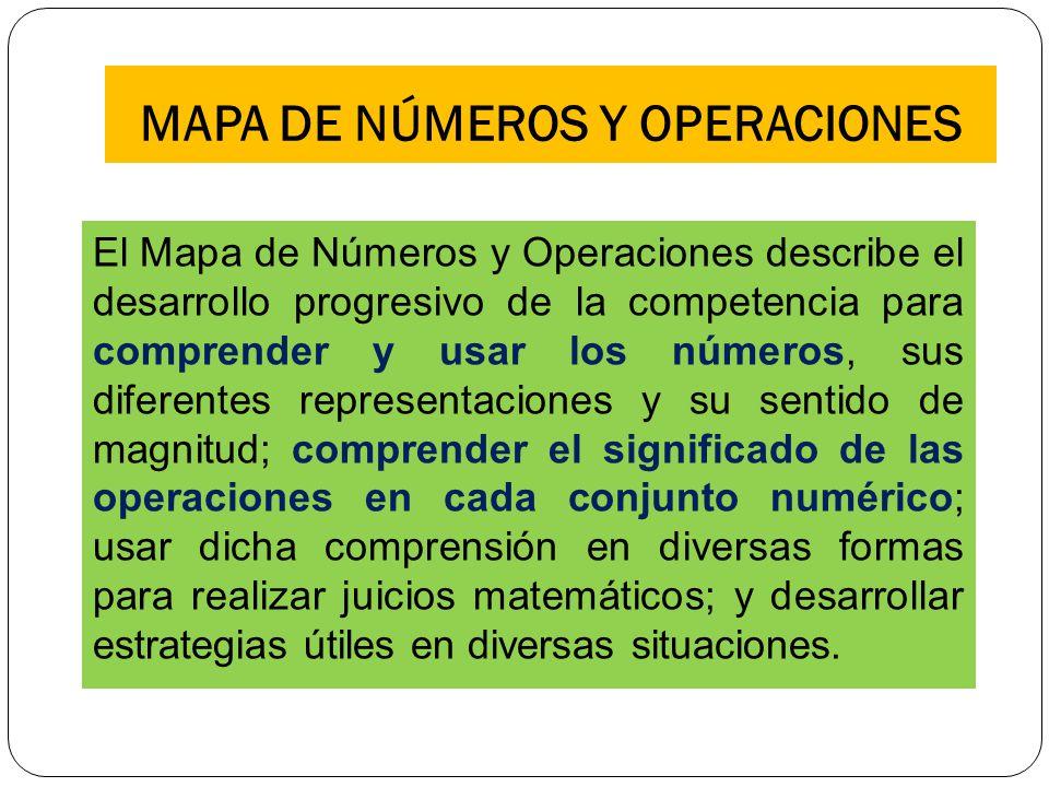 MAPA DE NÚMEROS Y OPERACIONES