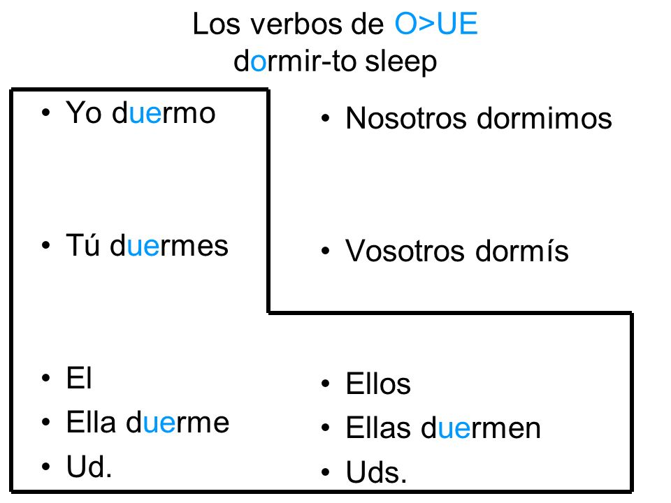Los verbos de O>UE dormir-to sleep