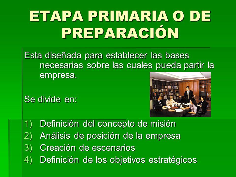 ETAPA PRIMARIA O DE PREPARACIÓN