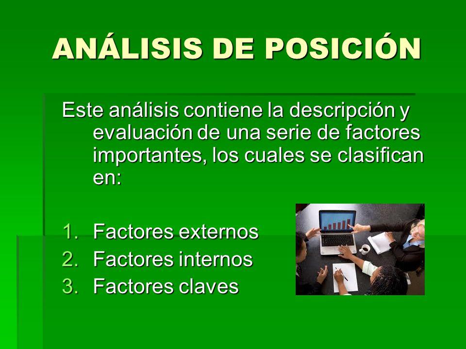 ANÁLISIS DE POSICIÓN Este análisis contiene la descripción y evaluación de una serie de factores importantes, los cuales se clasifican en: