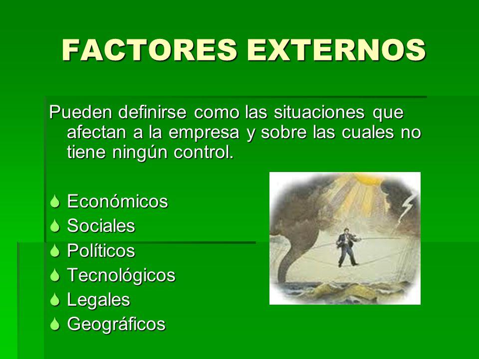 FACTORES EXTERNOS Pueden definirse como las situaciones que afectan a la empresa y sobre las cuales no tiene ningún control.