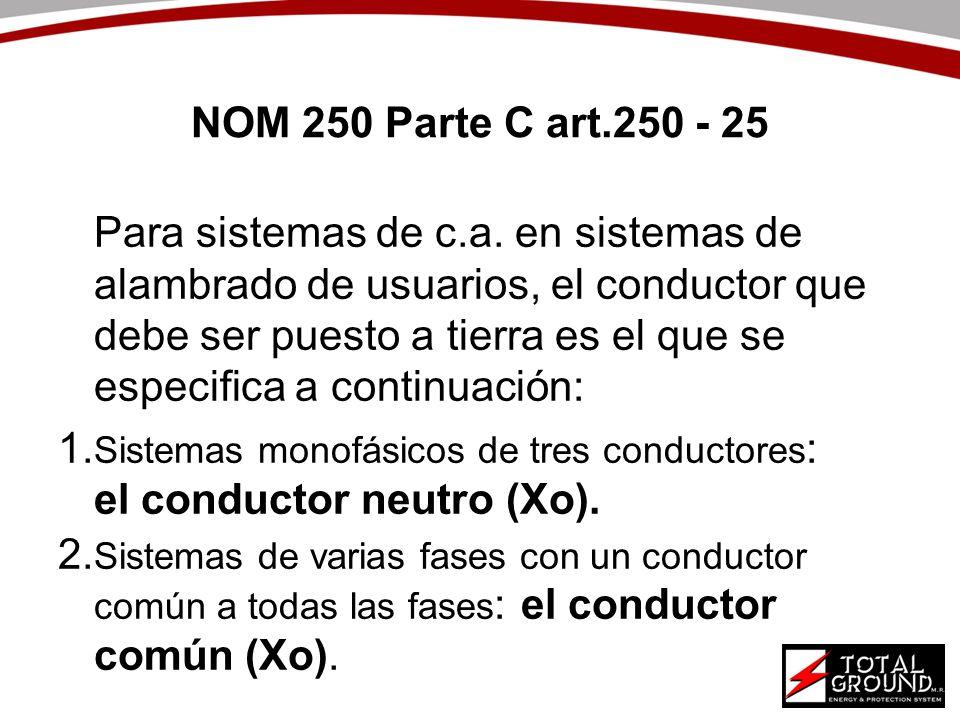 NOM 250 Parte C art.250 - 25