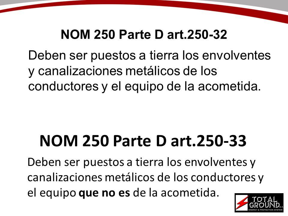 NOM 250 Parte D art.250-33 NOM 250 Parte D art.250-32