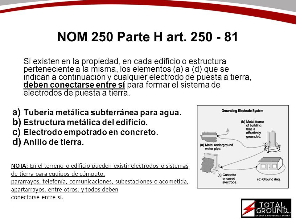 NOM 250 Parte H art. 250 - 81 Tubería metálica subterránea para agua.