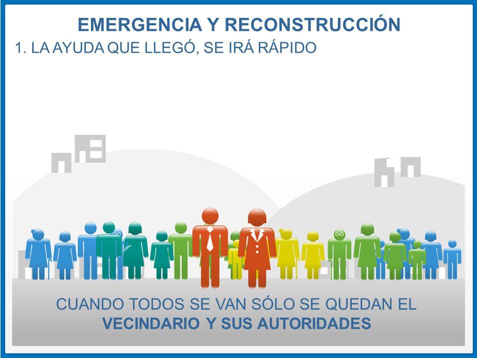EMERGENCIA Y RECONSTRUCCIÓN VECINDARIO Y SUS AUTORIDADES