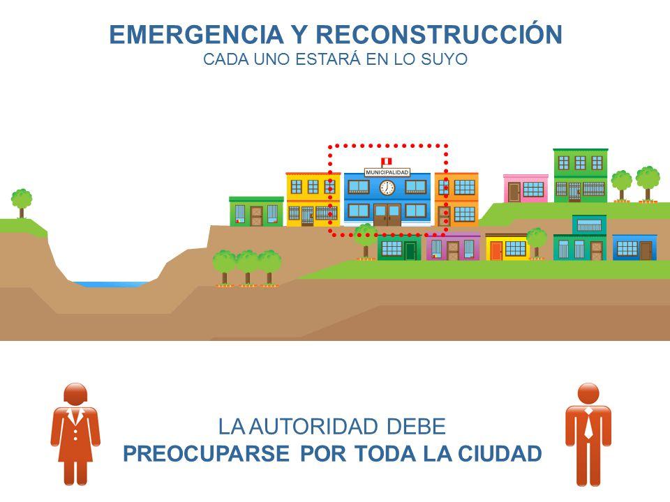 EMERGENCIA Y RECONSTRUCCIÓN PREOCUPARSE POR TODA LA CIUDAD
