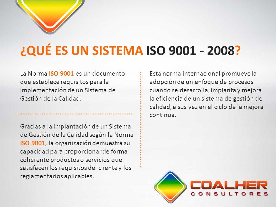 ¿QUÉ ES UN SISTEMA ISO 9001 - 2008 ………………………………………………