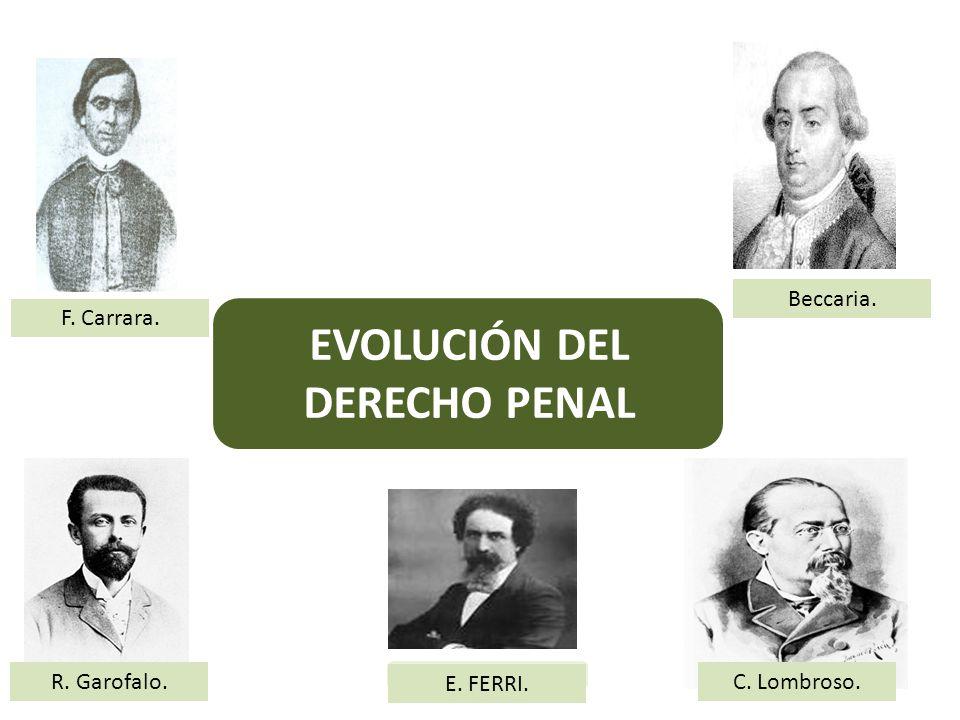 EVOLUCIÓN DEL DERECHO PENAL
