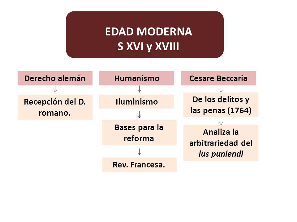 EDAD MODERNA S XVI y XVIII